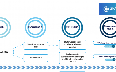 Download your free HR roadmap out of lockdown